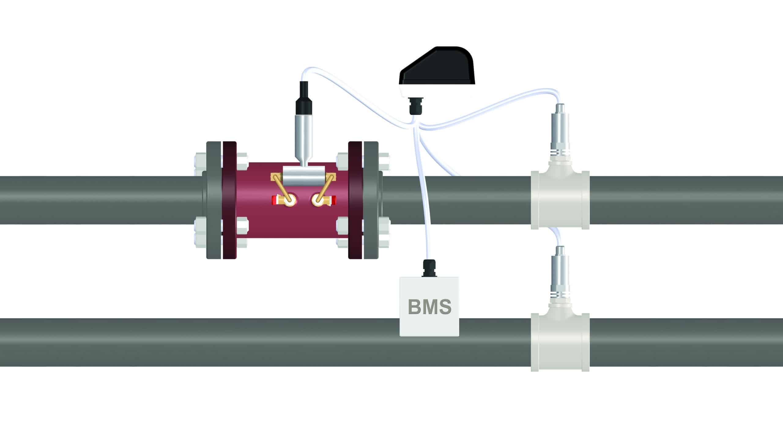 FlowCon Intelligent Meter